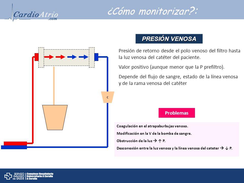 ¿Cómo monitorizar ?: Problemas Coagulación en el atrapaburbujas venoso. Modificación en la V de la bomba de sangre. Obstrucción de la luz P. Desconexi