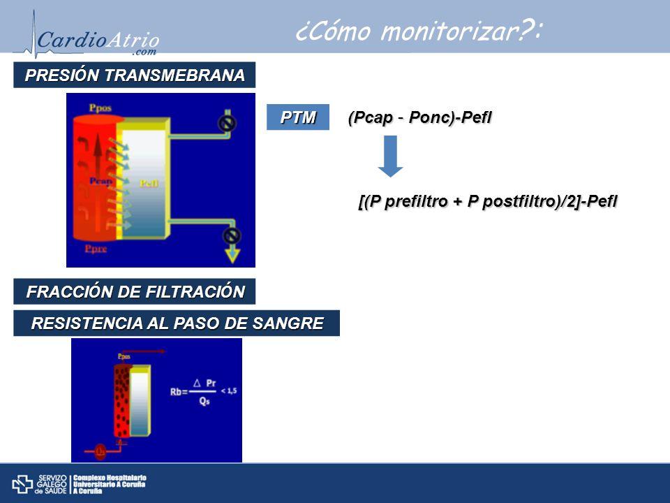 ¿Cómo monitorizar ?: PRESI Ó N TRANSMEBRANA PTM (Pcap – Ponc)-Pefl [(P prefiltro + P postfiltro)/2]-Pefl FRACCI Ó N DE FILTRACI Ó N RESISTENCIA AL PAS