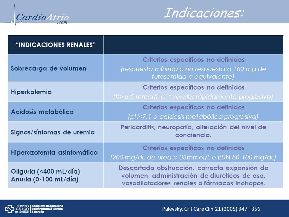 Indicaciones: INDICACIONES RENALES Sobrecarga de volumen Criterios específicos no definidos (respuesta mínima o no respuesta a 160 mg de furosemida o