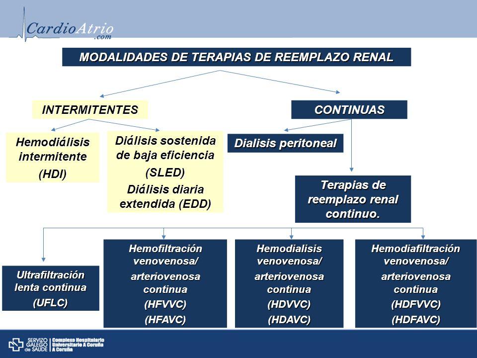 MODALIDADES DE TERAPIAS DE REEMPLAZO RENAL INTERMITENTESCONTINUAS Hemodi á lisis intermitente (HDI) Di á lisis sostenida de baja eficiencia (SLED) Di