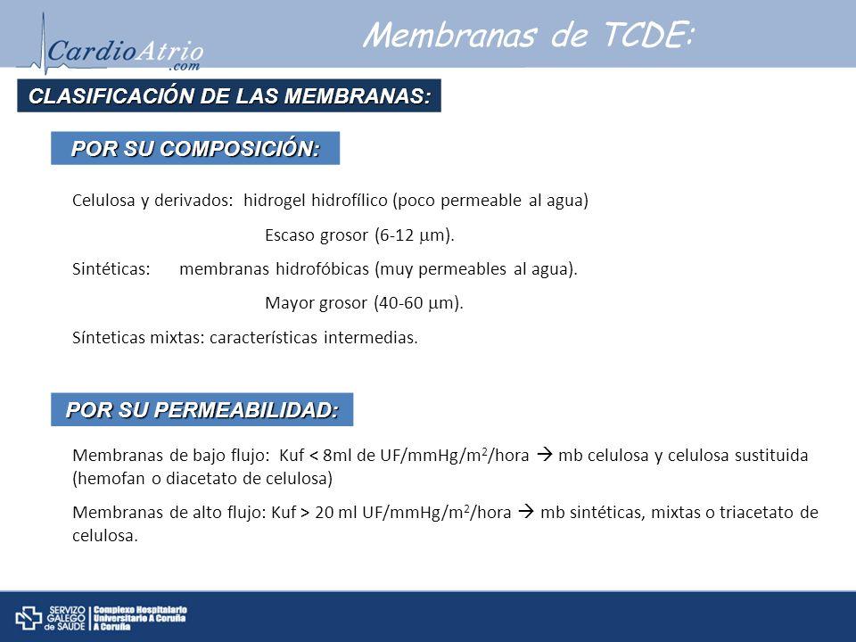 Membranas de TCDE: CLASIFICACI Ó N DE LAS MEMBRANAS: POR SU COMPOSICI Ó N: Celulosa y derivados: hidrogel hidrofílico (poco permeable al agua) Escaso