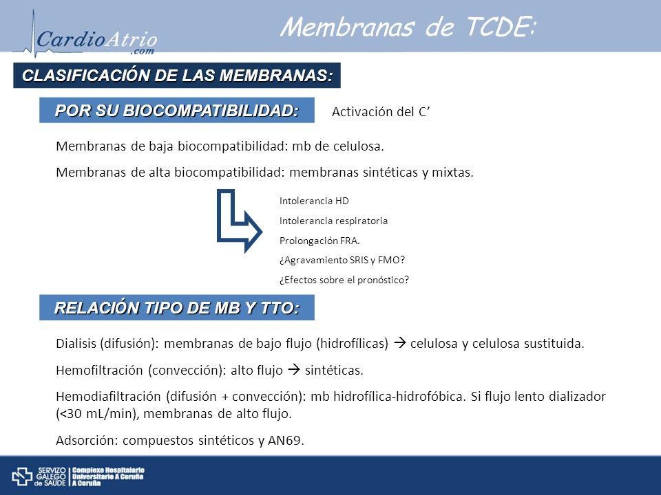 Membranas de TCDE: CLASIFICACI Ó N DE LAS MEMBRANAS: POR SU BIOCOMPATIBILIDAD: Activación del C Membranas de baja biocompatibilidad: mb de celulosa. M