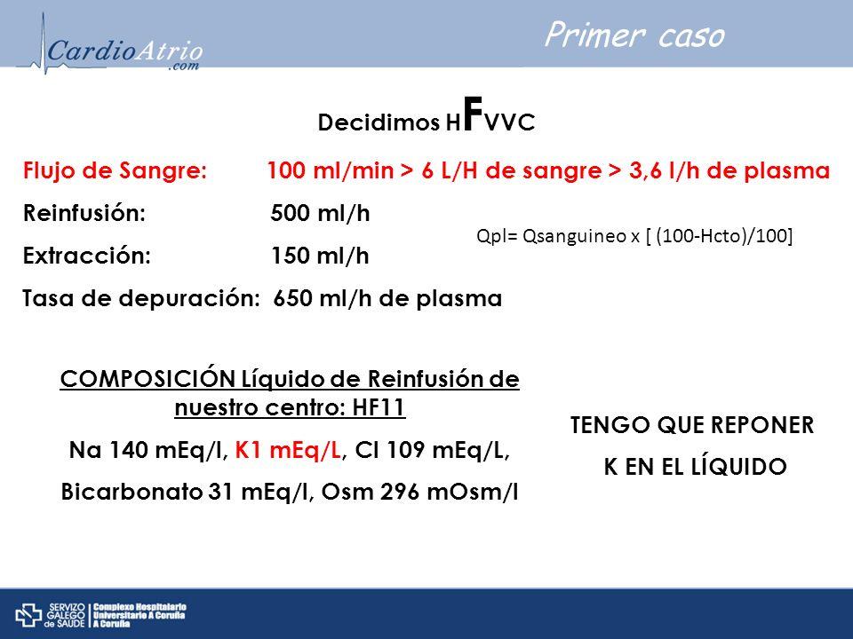 Primer caso Decidimos H F VVC Flujo de Sangre: 100 ml/min > 6 L/H de sangre > 3,6 l/h de plasma Reinfusión: 500 ml/h Extracción: 150 ml/h Tasa de depu