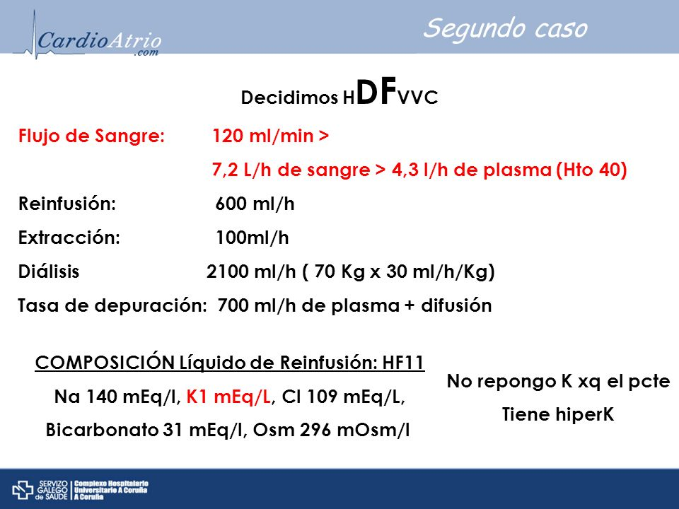 Segundo caso Decidimos H D F VVC Flujo de Sangre: 120 ml/min > 7,2 L/h de sangre > 4,3 l/h de plasma (Hto 40) Reinfusión: 600 ml/h Extracción: 100ml/h