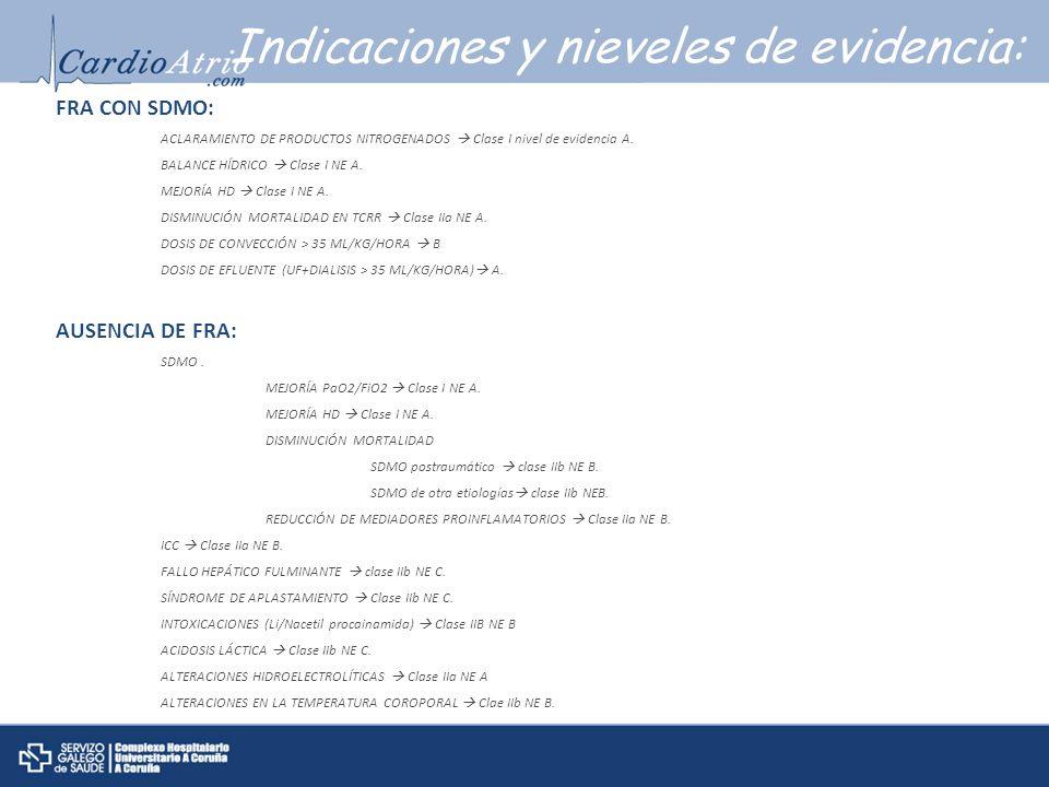 Fluidos de reposición en TCDE: FORMULACIONES DE LOS FLUIDOS DE TCDE: BUFFER:Acetato:Metabolización hígado y músculo cardiaco a HCO3.