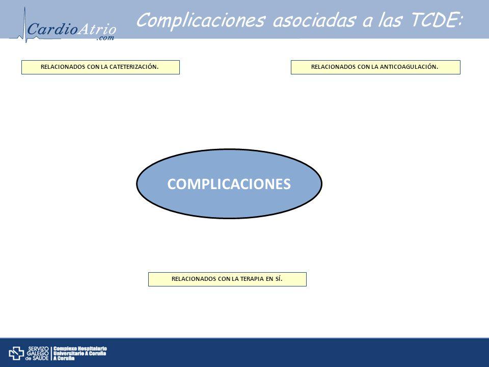 Complicaciones asociadas a las TCDE: COMPLICACIONES RELACIONADOS CON LA CATETERIZACIÓN.RELACIONADOS CON LA ANTICOAGULACIÓN. RELACIONADOS CON LA TERAPI