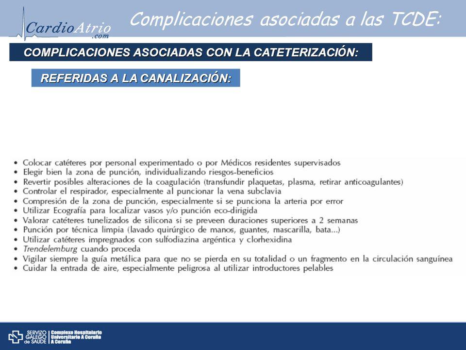 Complicaciones asociadas a las TCDE: COMPLICACIONES ASOCIADAS CON LA CATETERIZACI Ó N: REFERIDAS A LA CANALIZACI Ó N: