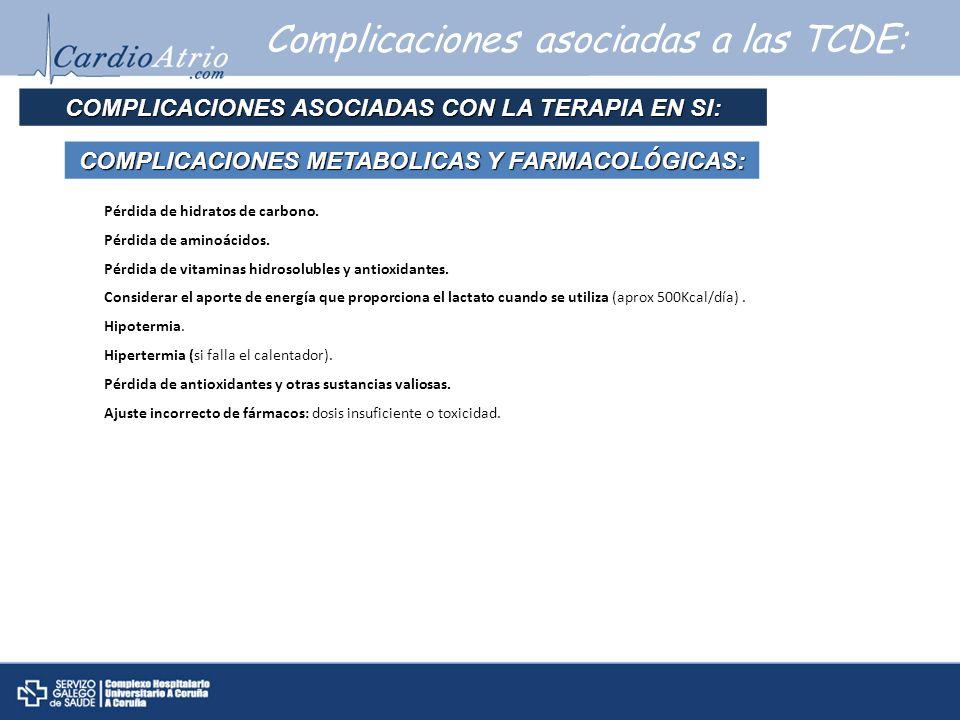 Complicaciones asociadas a las TCDE: COMPLICACIONES ASOCIADAS CON LA TERAPIA EN SI: COMPLICACIONES METABOLICAS Y FARMACOL Ó GICAS: Pérdida de hidratos