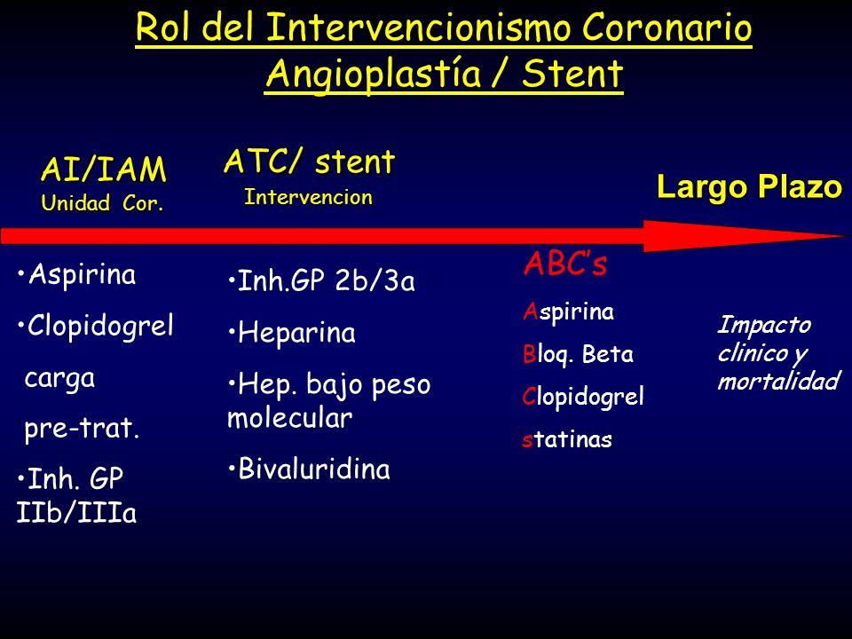 ATC/ stent Intervencion Aspirina Clopidogrel carga pre-trat. Inh. GP IIb/IIIa Inh.GP 2b/3a Heparina Hep. bajo peso molecular Bivaluridina Largo Plazo