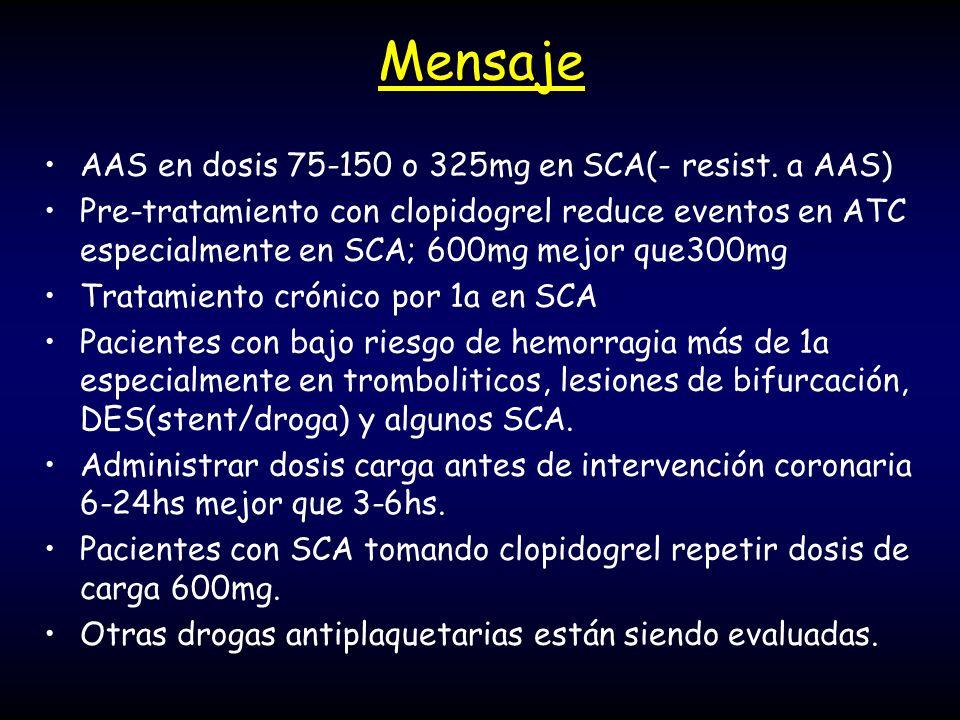 Mensaje AAS en dosis 75-150 o 325mg en SCA(- resist. a AAS) Pre-tratamiento con clopidogrel reduce eventos en ATC especialmente en SCA; 600mg mejor qu