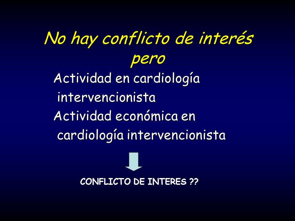 Actividad en cardiología intervencionista intervencionista Actividad económica en cardiología intervencionista cardiología intervencionista No hay con