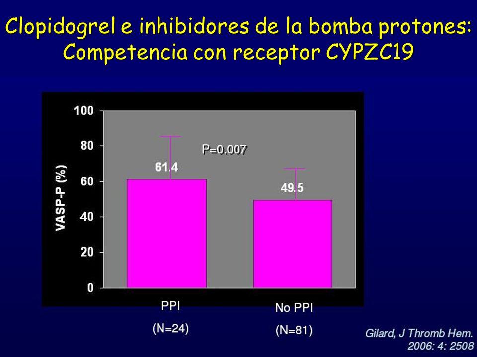 Clopidogrel e inhibidores de la bomba protones: Competencia con receptor CYPZC19