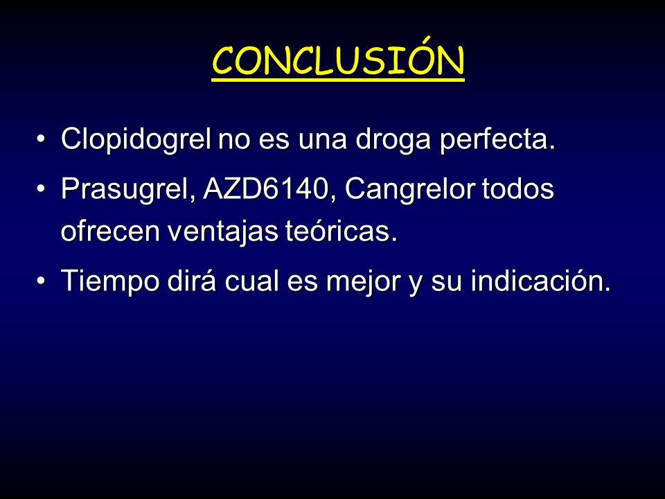 Clopidogrel no es una droga perfecta.Clopidogrel no es una droga perfecta. Prasugrel, AZD6140, Cangrelor todos ofrecen ventajas teóricas.Prasugrel, AZ