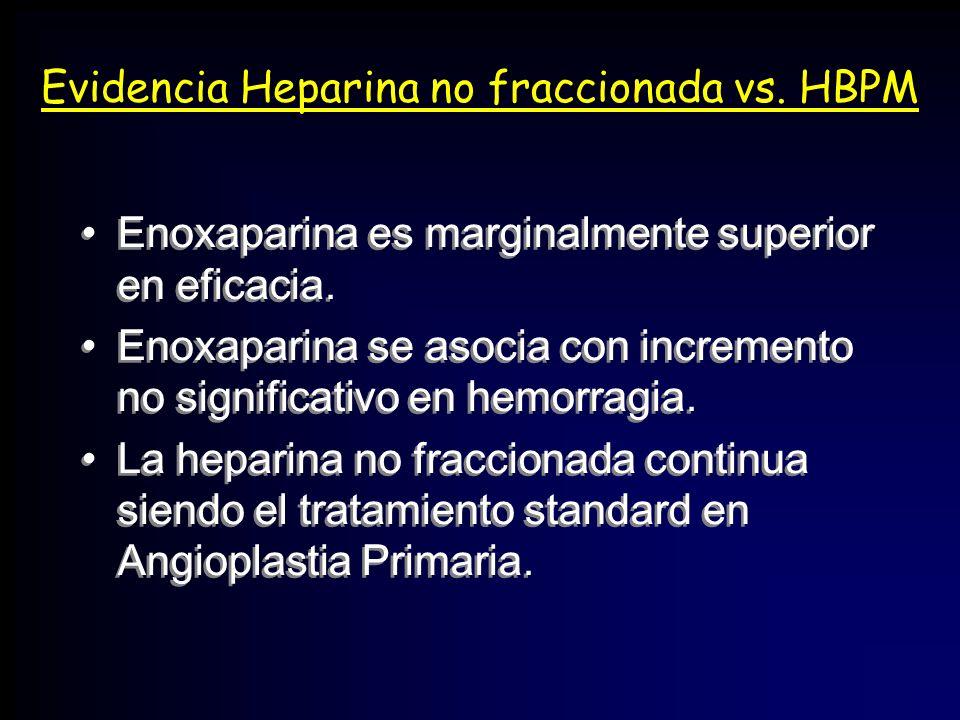 Evidencia Heparina no fraccionada vs. HBPM Enoxaparina es marginalmente superior en eficacia. Enoxaparina se asocia con incremento no significativo en