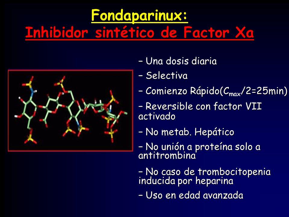 Fondaparinux: Inhibidor sintético de Factor Xa diaria Una dosis diaria Selectiva Selectiva Comienzo Rápido(C/2=25min) Comienzo Rápido(C max /2=25min)