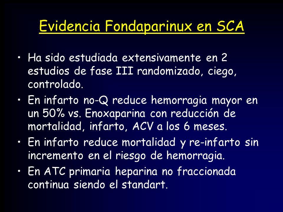 Evidencia Fondaparinux en SCA Ha sido estudiada extensivamente en 2 estudios de fase III randomizado, ciego, controlado. En infarto no-Q reduce hemorr