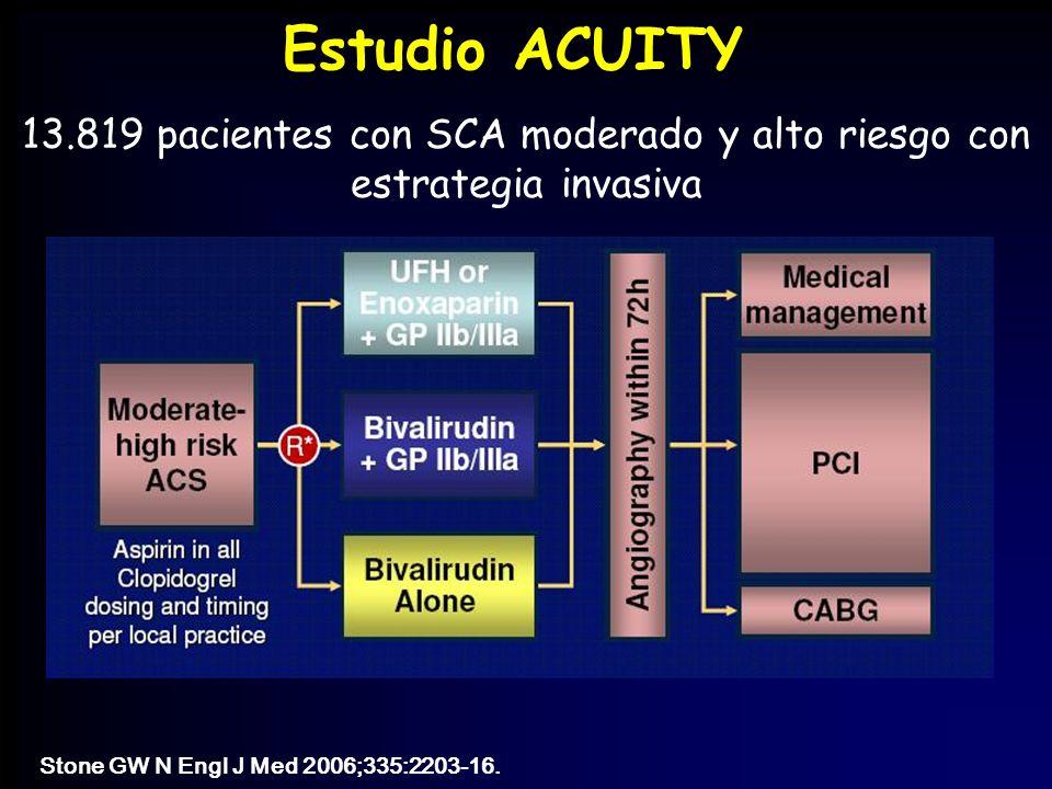 Estudio ACUITY 13.819 pacientes con SCA moderado y alto riesgo con estrategia invasiva Stone GW N Engl J Med 2006;335:2203-16.