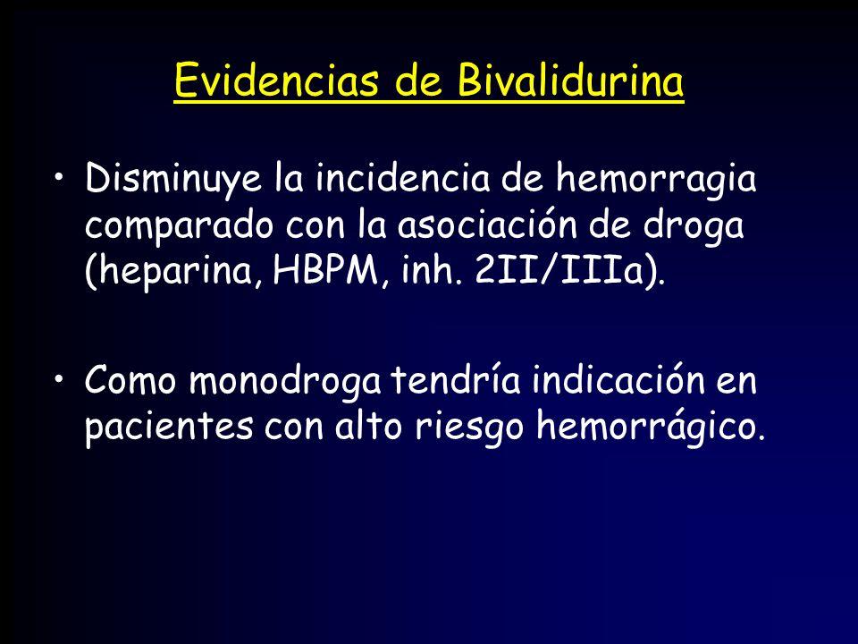 Evidencias de Bivalidurina Disminuye la incidencia de hemorragia comparado con la asociación de droga (heparina, HBPM, inh. 2II/IIIa). Como monodroga