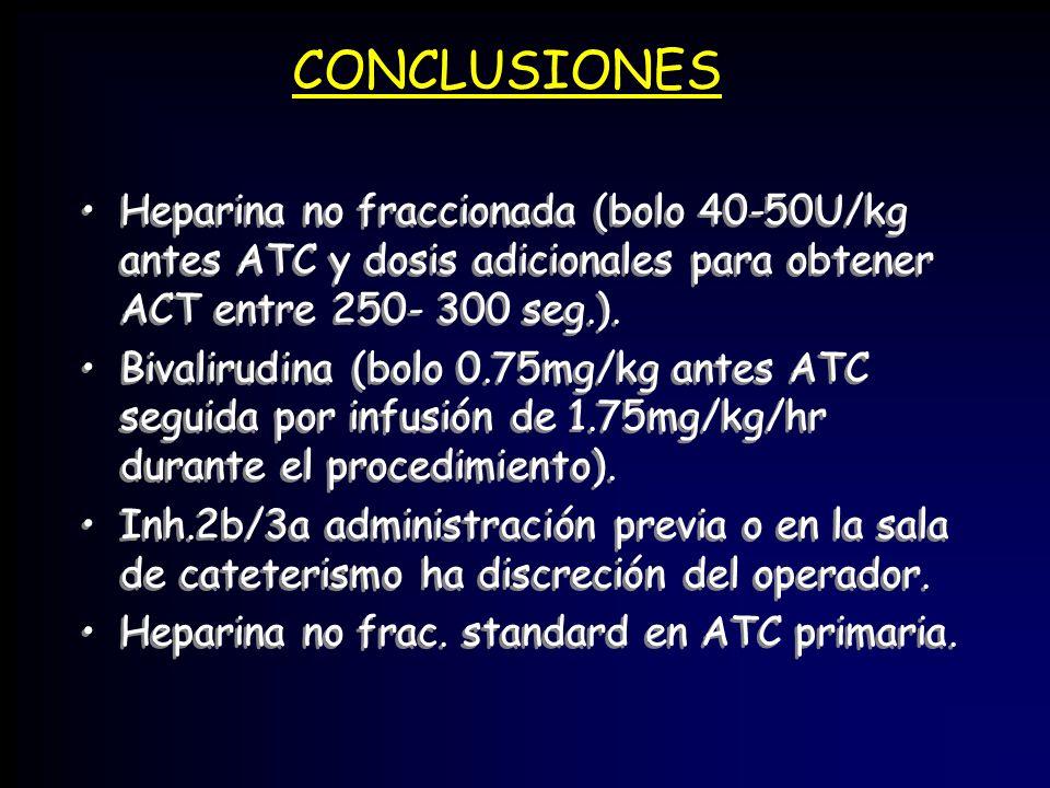 CONCLUSIONES Heparina no fraccionada (bolo 40-50U/kg antes ATC y dosis adicionales para obtener ACT entre 250- 300 seg.). Bivalirudina (bolo 0.75mg/kg