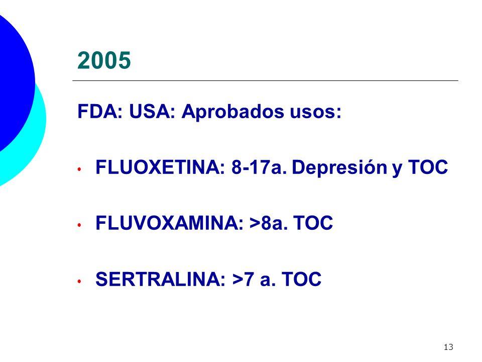 13 2005 FDA: USA: Aprobados usos: FLUOXETINA: 8-17a. Depresión y TOC FLUVOXAMINA: >8a. TOC SERTRALINA: >7 a. TOC