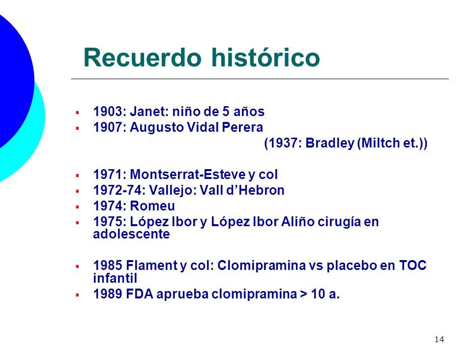 14 Recuerdo histórico 1903: Janet: niño de 5 años 1907: Augusto Vidal Perera (1937: Bradley (Miltch et.)) 1971: Montserrat-Esteve y col 1972-74: Valle