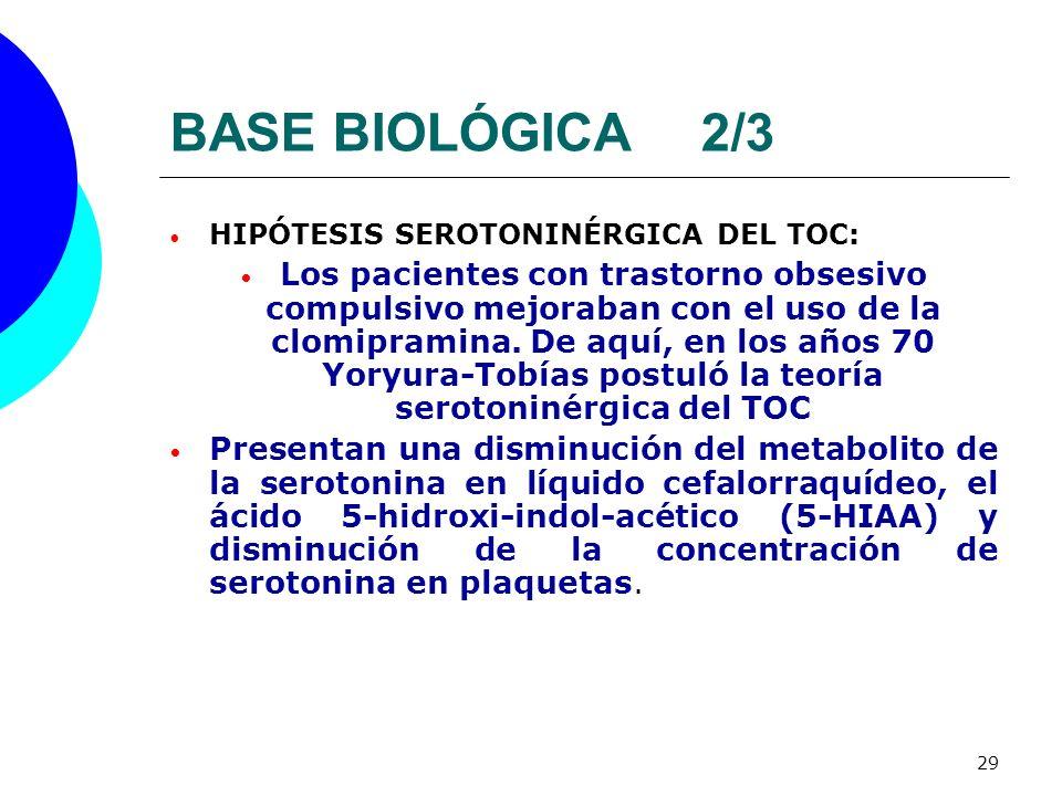 29 BASE BIOLÓGICA2/3 HIPÓTESIS SEROTONINÉRGICA DEL TOC: Los pacientes con trastorno obsesivo compulsivo mejoraban con el uso de la clomipramina. De aq