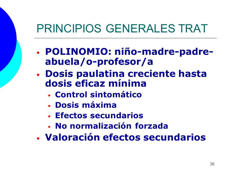 36 PRINCIPIOS GENERALES TRAT POLINOMIO: niño-madre-padre- abuela/o-profesor/a Dosis paulatina creciente hasta dosis eficaz mínima Control sintomático