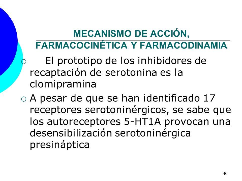 40 MECANISMO DE ACCIÓN, FARMACOCINÉTICA Y FARMACODINAMIA El prototipo de los inhibidores de recaptación de serotonina es la clomipramina A pesar de qu