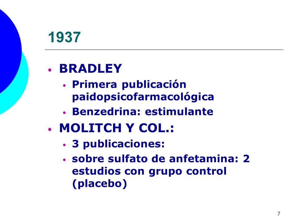 7 1937 BRADLEY Primera publicación paidopsicofarmacológica Benzedrina: estimulante MOLITCH Y COL.: 3 publicaciones: sobre sulfato de anfetamina: 2 est