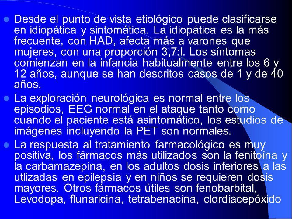 Distonía 10: Coreoatetosis paroxística cinesigénica: Se caracteriza por la presentación brusca de posturas distonicas desencadenadas tras el inicio de