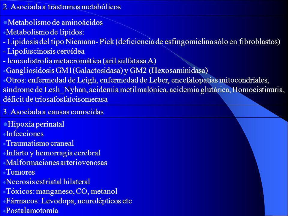 Distonía secundarias o sintomáticas 1. Asociada a enfermedades neurológicas Enfermedad de Wilson (defecto bioquímico ceruloplasmina, Cobre) Enfermedad