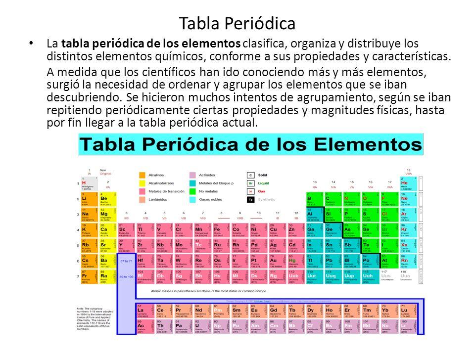 Tabla Periódica La tabla periódica de los elementos clasifica, organiza y distribuye los distintos elementos químicos, conforme a sus propiedades y ca
