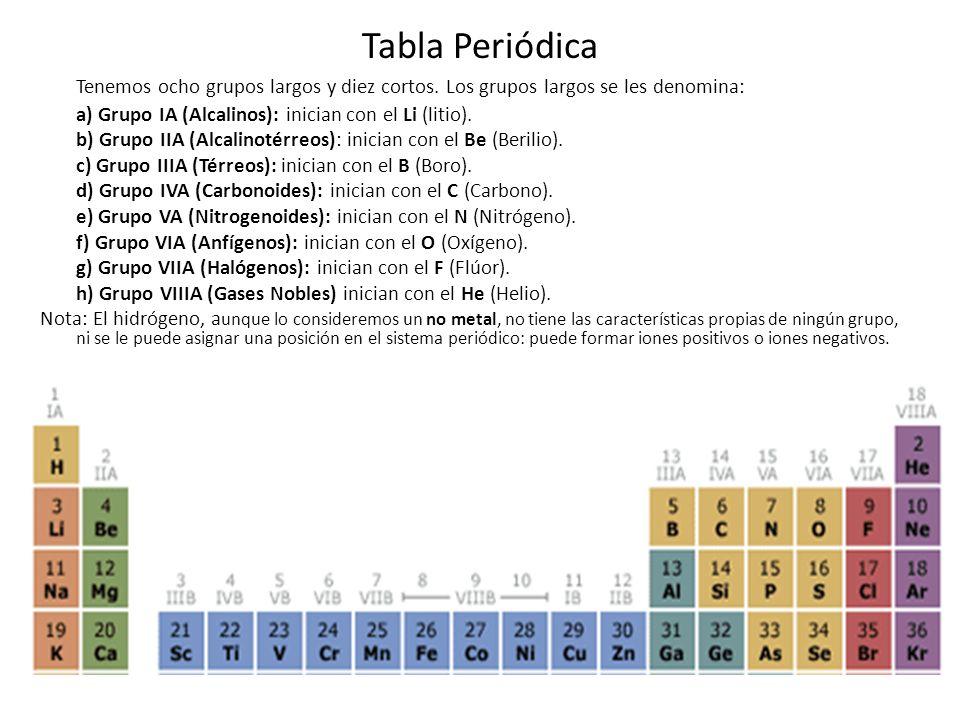 Tabla Periódica Tenemos ocho grupos largos y diez cortos. Los grupos largos se les denomina: a) Grupo IA (Alcalinos): inician con el Li (litio). b) Gr