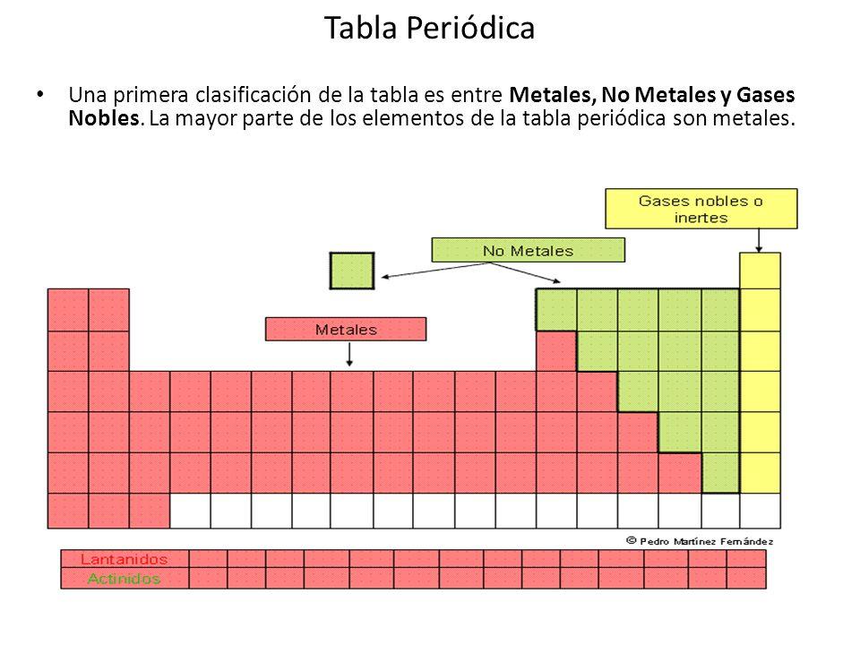 Tabla Periódica Una primera clasificación de la tabla es entre Metales, No Metales y Gases Nobles. La mayor parte de los elementos de la tabla periódi