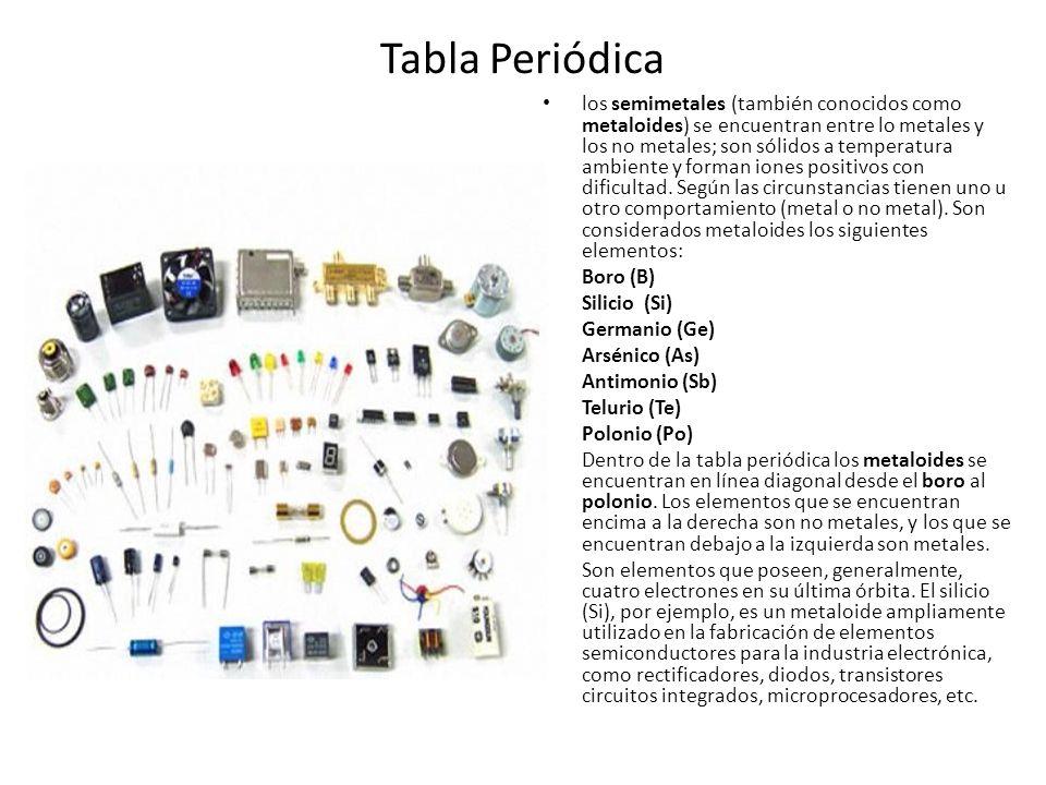 Tabla Periódica los semimetales (también conocidos como metaloides) se encuentran entre lo metales y los no metales; son sólidos a temperatura ambient