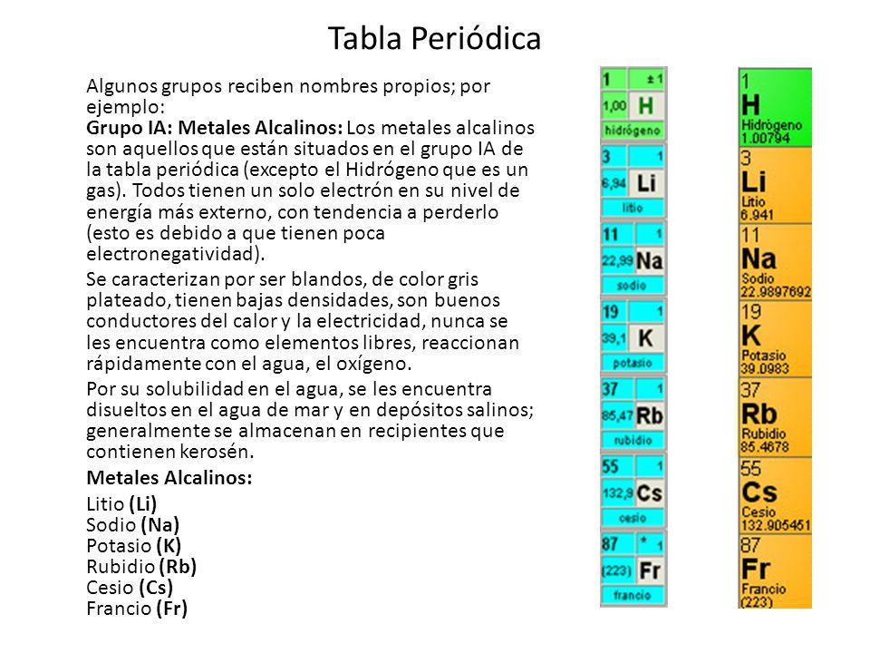 Tabla peridica la tabla peridica de los elementos clasifica 23 tabla peridica algunos grupos reciben nombres propios por ejemplo grupo ia metales alcalinos los metales alcalinos son aquellos que estn situados urtaz Image collections