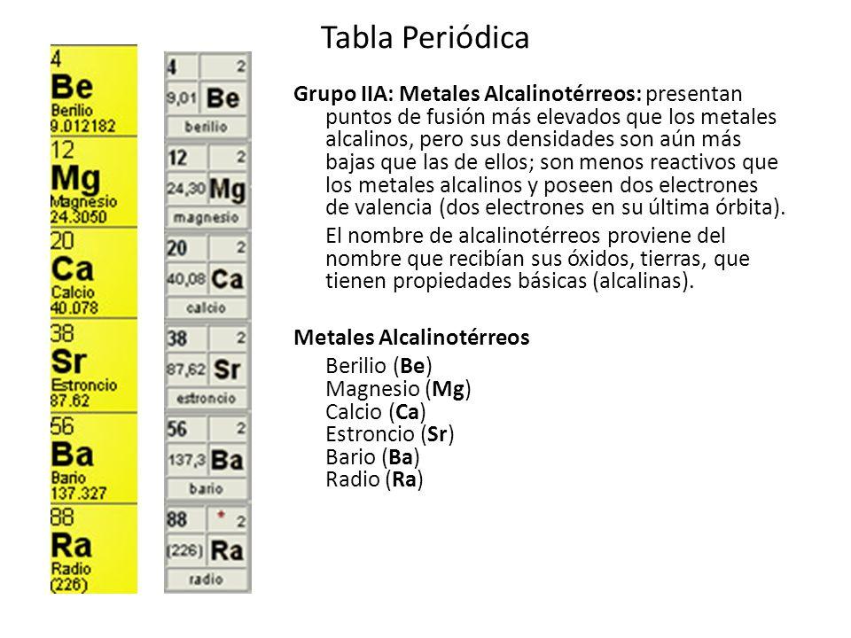 Tabla Periódica Grupo IIA: Metales Alcalinotérreos: presentan puntos de fusión más elevados que los metales alcalinos, pero sus densidades son aún más