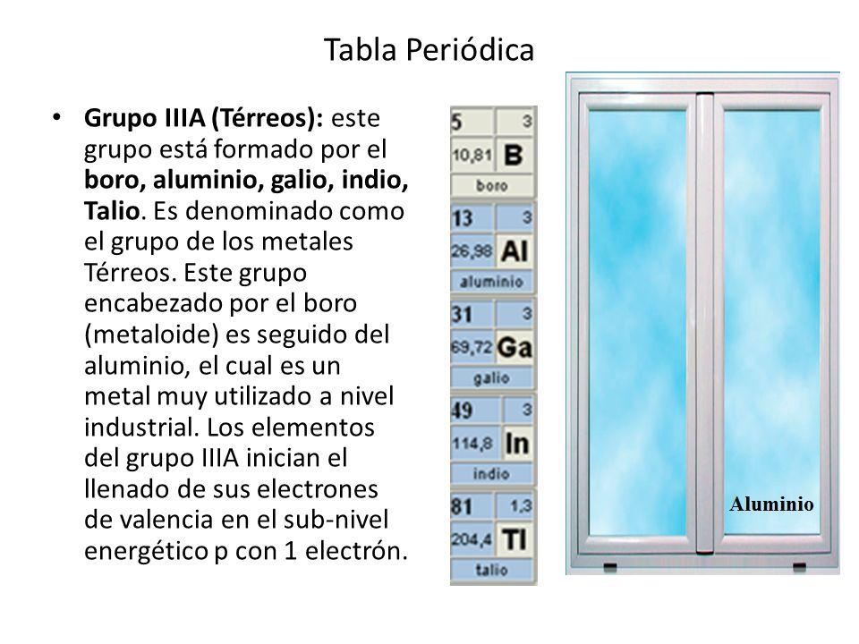 Opiniones de grupo del boro el grupo del boro elementos trreos boroides o boroideos es una serie de elementos que estn situados en el grupo 13 de la tabla peridica de los urtaz Choice Image