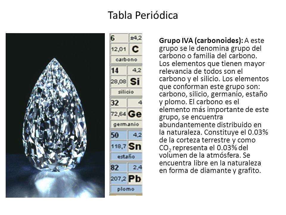Tabla Periódica Grupo IVA (carbonoides): A este grupo se le denomina grupo del carbono o familia del carbono. Los elementos que tienen mayor relevanci
