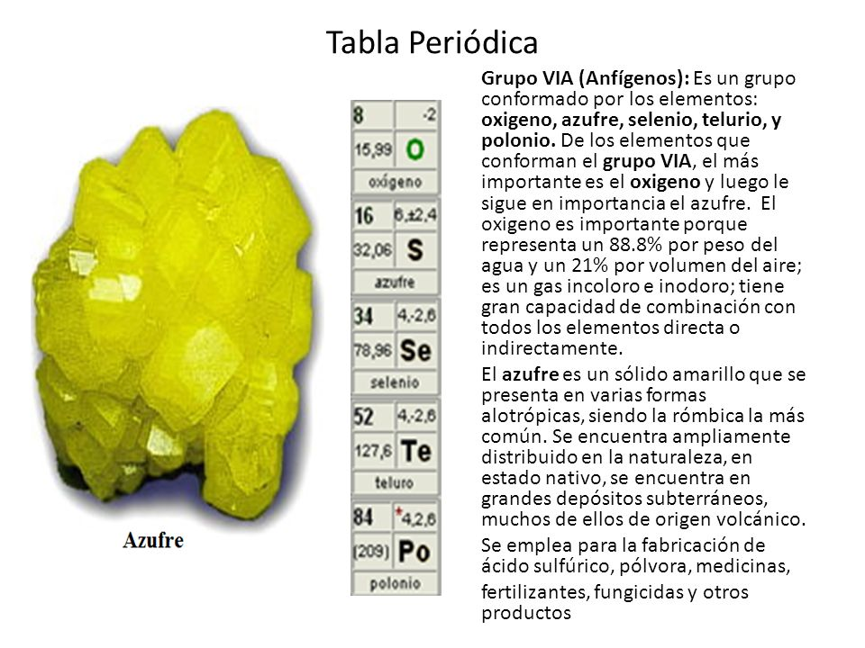 Tabla periodica grupo 6a images periodic table and sample with tabla periodica grupo 6a choice image periodic table and sample laboratorio virtual de qumica grupo via urtaz
