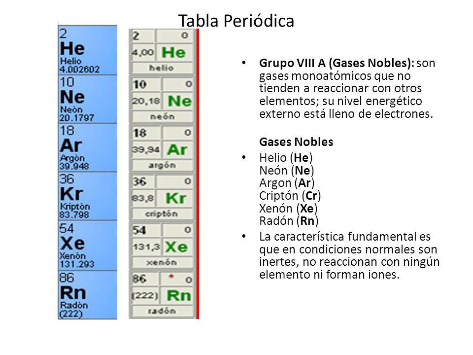 Tabla Periódica Grupo VIII A (Gases Nobles): son gases monoatómicos que no tienden a reaccionar con otros elementos; su nivel energético externo está