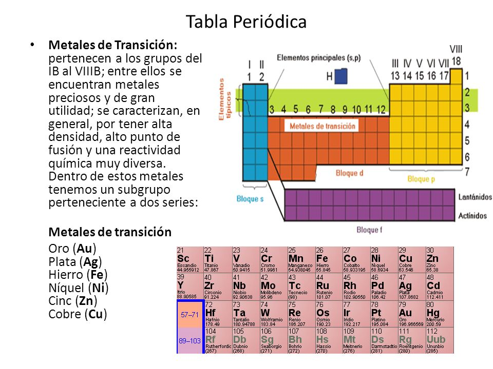 Tabla Periódica Metales de Transición: pertenecen a los grupos del IB al VIIIB; entre ellos se encuentran metales preciosos y de gran utilidad; se car