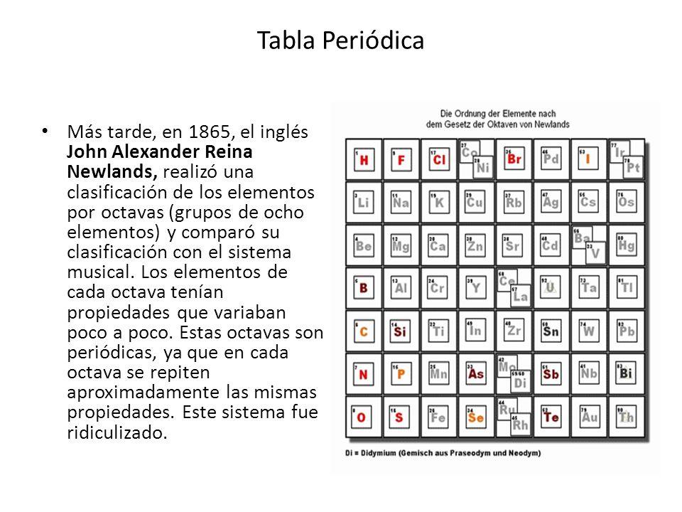 Tabla Periódica Más tarde, en 1865, el inglés John Alexander Reina Newlands, realizó una clasificación de los elementos por octavas (grupos de ocho el