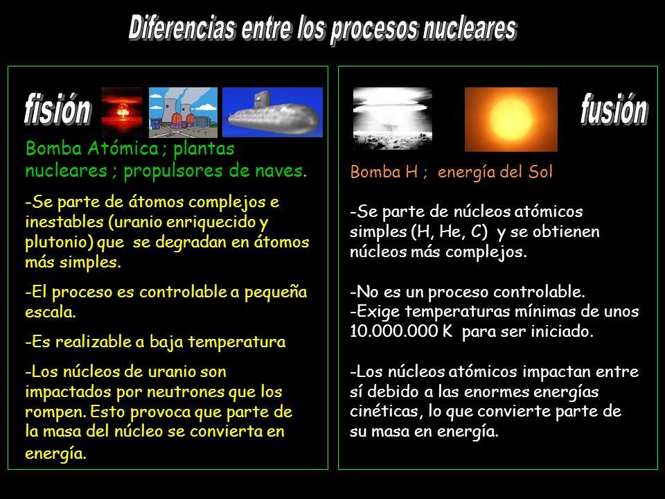 Bomba Atómica ; plantas nucleares ; propulsores de naves. -Se parte de átomos complejos e inestables (uranio enriquecido y plutonio) que se degradan e