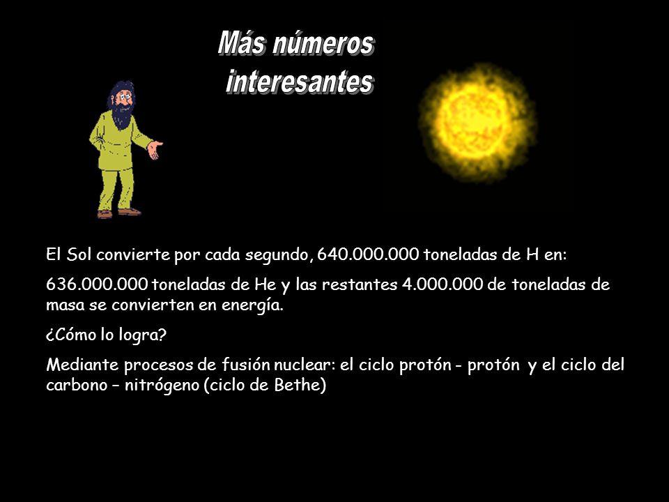 El Sol convierte por cada segundo, 640.000.000 toneladas de H en: 636.000.000 toneladas de He y las restantes 4.000.000 de toneladas de masa se convie