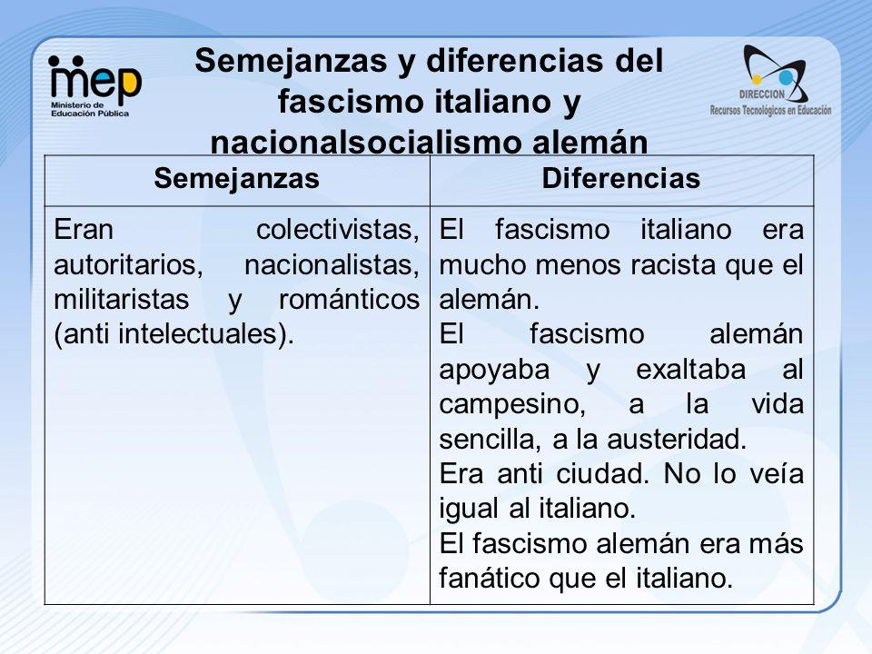 Semejanzas y diferencias del fascismo italiano y nacionalsocialismo alemán SemejanzasDiferencias Eran colectivistas, autoritarios, nacionalistas, mili