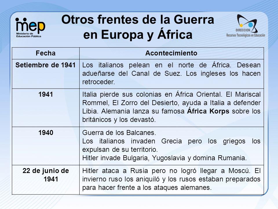 Otros frentes de la Guerra en Europa y África FechaAcontecimiento Setiembre de 1941Los italianos pelean en el norte de África. Desean adueñarse del Ca