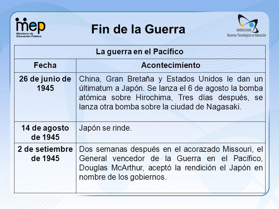 Fin de la Guerra La guerra en el Pacífico FechaAcontecimiento 26 de junio de 1945 China, Gran Bretaña y Estados Unidos le dan un últimatum a Japón. Se