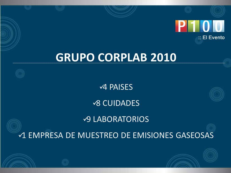 GRUPO CORPLAB 2010 4 PAISES 8 CUIDADES 9 LABORATORIOS 1 EMPRESA DE MUESTREO DE EMISIONES GASEOSAS