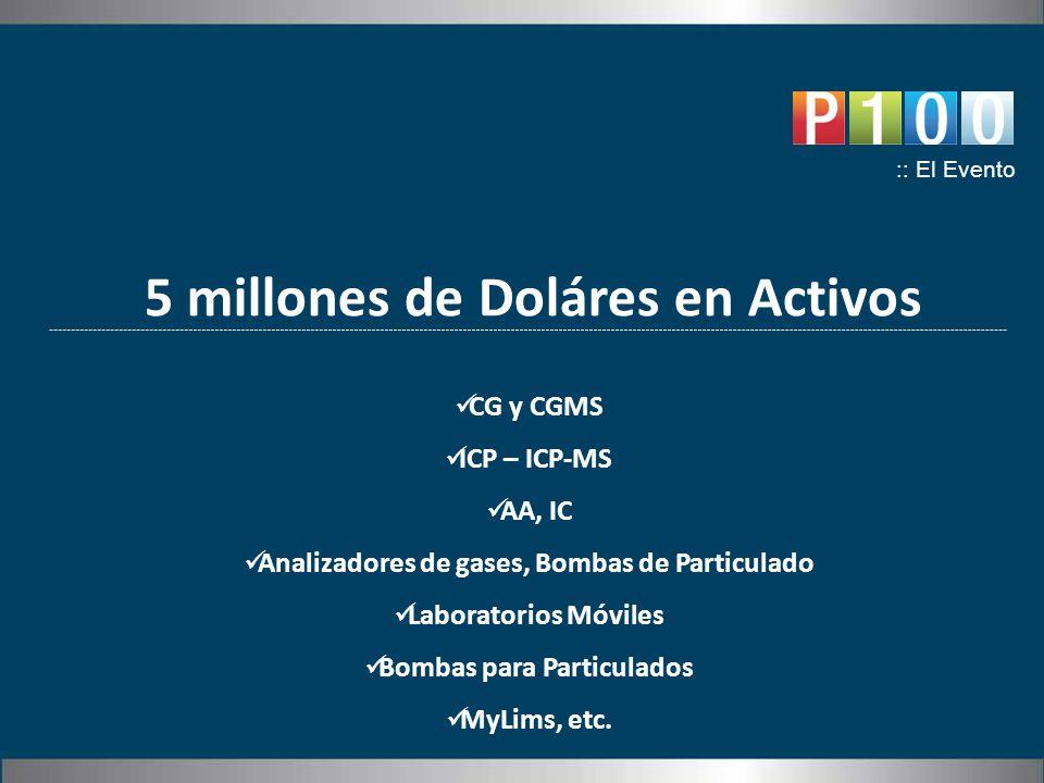 5 millones de Doláres en Activos :: El Evento CG y CGMS ICP – ICP-MS AA, IC Analizadores de gases, Bombas de Particulado Laboratorios Móviles Bombas p